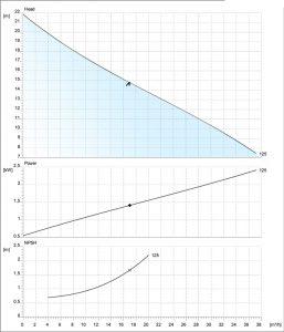 cth-cc-chart1