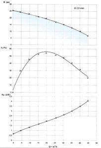 cth-cc-chart2