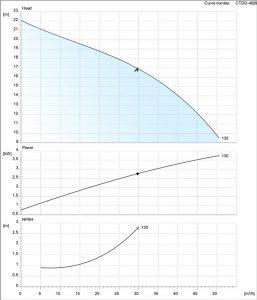 cth-df-chart1