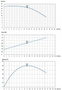 ctm40-12-5_chart