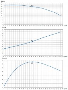 ctm50_chart