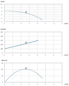 ctm_20-7-chart