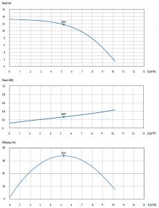 ctm_25_10_chart