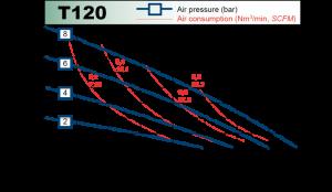 t120_chart