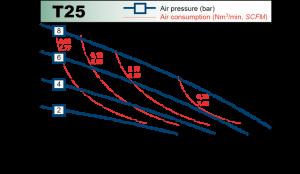 t25_chart
