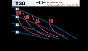 t30_chart