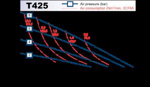 t425_chart