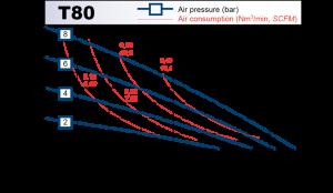 t80_chart
