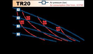 tr20_chart
