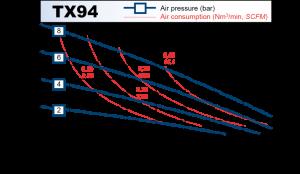 tx94_chart