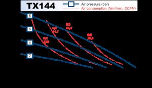 xt144_chart