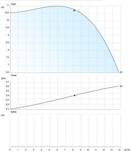 chart_cth